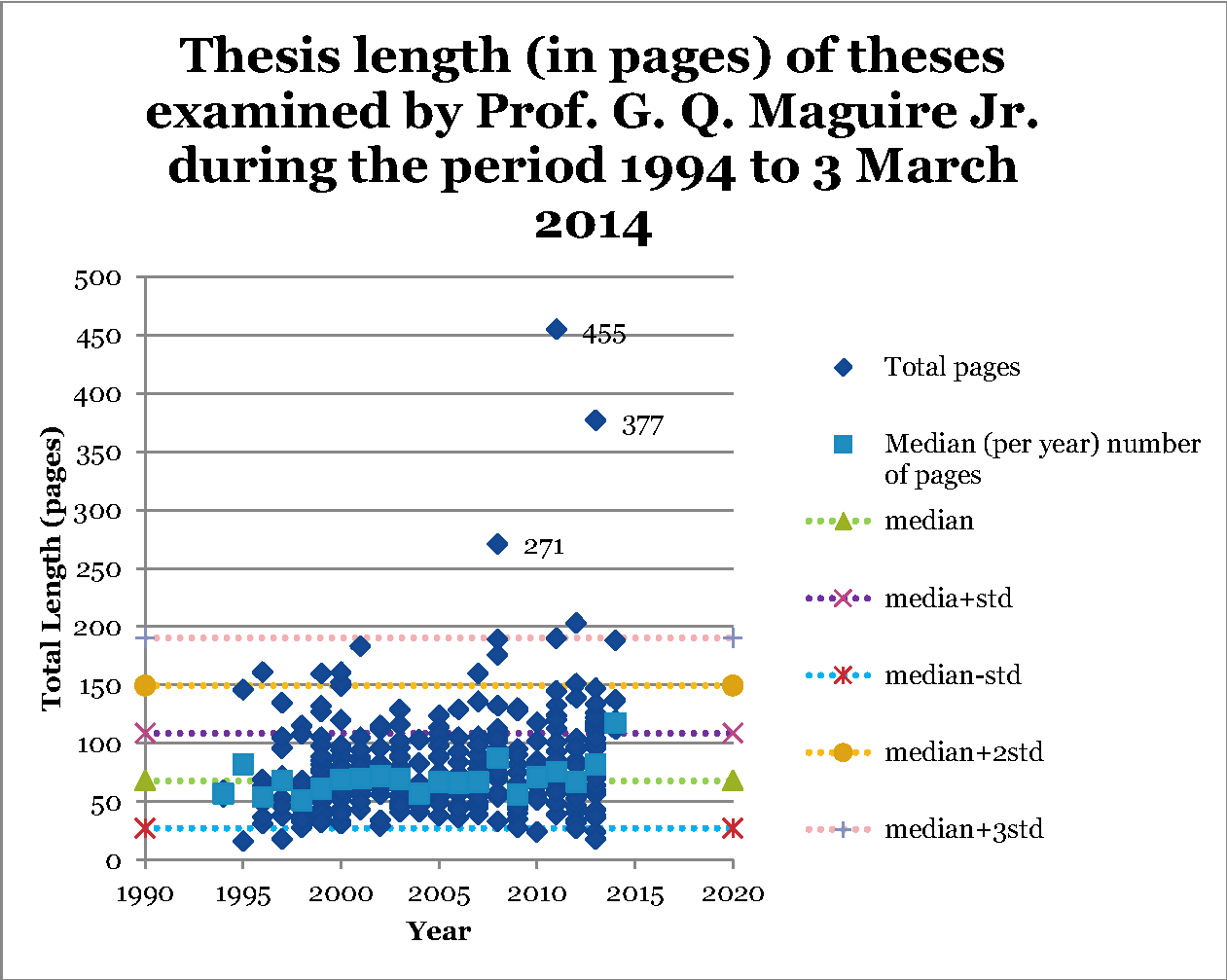 Buy A Phd Thesis Essay Writer Buy A Phd Thesis