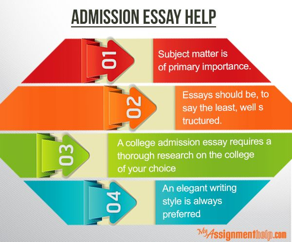 College Vs High School Essay Compare And Contrast  Research Essay Proposal also Essay Proposal Format  College Essay Writing Service Essay Writer High School Essay Sample